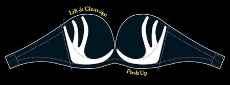finger design bra